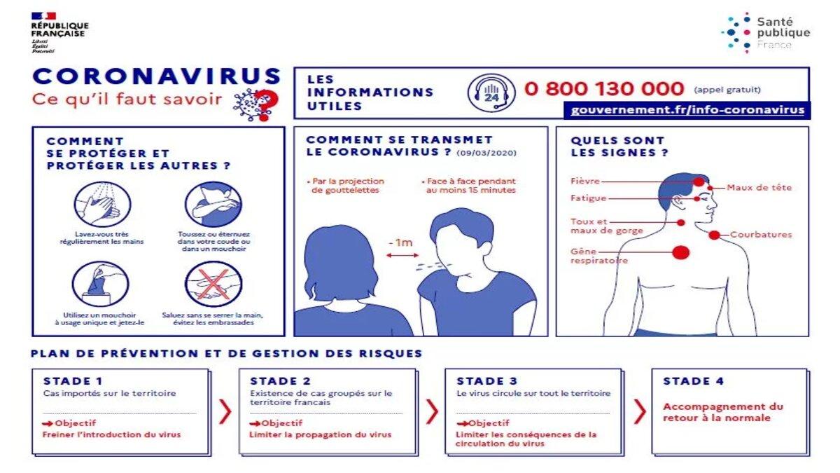 Wagram Protection-Coronavirus